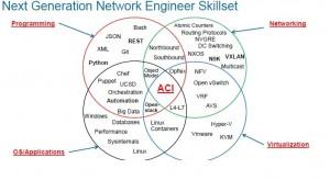 Next Generation skills